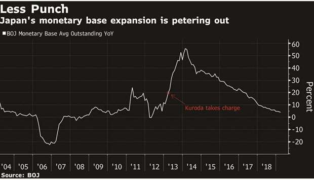Japan's liquidity woes risk limiting BoJ to tinker on sidelines