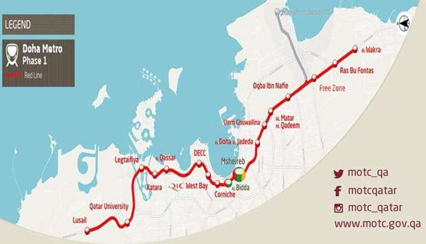 Doha Metro Red Line South to begin initial operation for public from