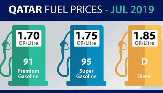 QP slashes petrol prices by more than 12 percent