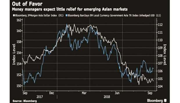 Emerging market funds avoid Asia even as bargains appear