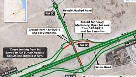 Two months closure at Rawdat Rashed intersection