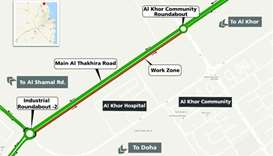 Ashghal to divert traffic on Al Thakhira main road