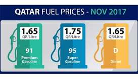 Petrol, diesel to cost more in Qatar in November