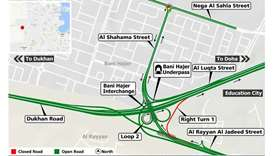 Access closure for Bani Hajer interchange