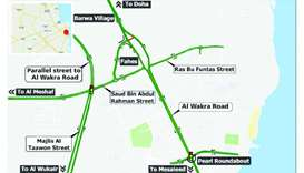 Wakra road upgrade project