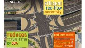 New traffic diversions from Friday
