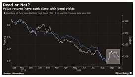 A reckoning for value investing as quants gather in London