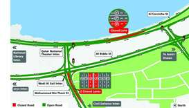 Temporary partial closure on Al Corniche, Mohammed Bin Thani streets
