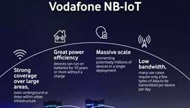 "Vodafone Qatar is now extending Internet of Things (IoT) ""leadership position"" in the country, by la"