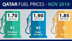 Fuel prices for November stable with slight rise in gasoline 95