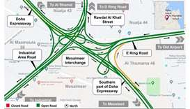 Ashghal to open new route at Mesaimeer Interchange