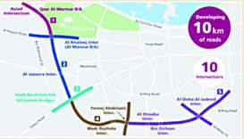 B-Ring Road works to be completed by mid 2021