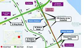Temporary traffic closure on Al Wakra Road