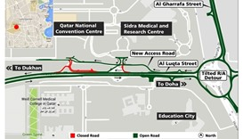 Diversions for access to QNCC, Sidra