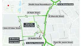 Two-year closure of access to Al Hedab Street in Gharrafa