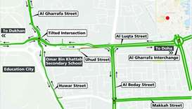 Closure on Luqta Street until Dec 31