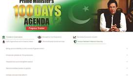 The website – pm100days.pmo.gov.pk – has been created for the public and the media to track progress