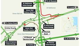 Two roundabouts near Al Mazrooah Interchange to be removed