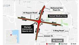 Olympic Intersection traffic closure