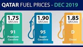 Diesel, super petrol prices to remain the same in December