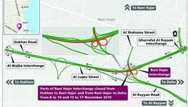 Ashghal announces closure on part of Bani Hajer Interchange