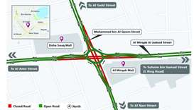 Ashghal announces intersection conversion