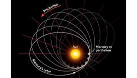 Mercury to be at closest point from Sun Monday