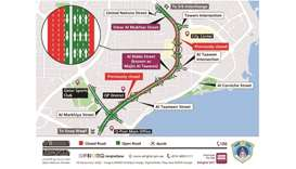 The closure will be implemented, in co-ordination with the General Directorate of Traffic, from the