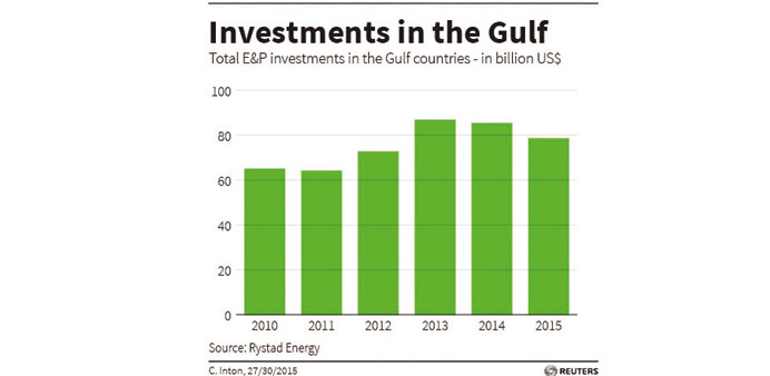 Mideast state oil firms show no sign of cutting investment