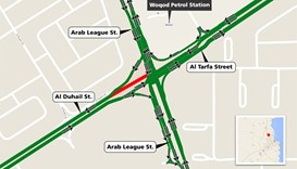 Signalled intersection near Duhail military camp