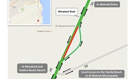Diversion for 18 months on Mesaieed road