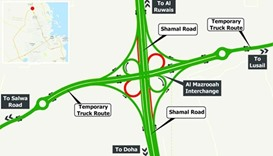 Al Mazrooah interchange exits to be shut for a year