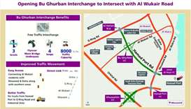 Expressway projects enhance connectivity in southern areas