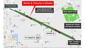 Lane closed on Khalifa Street for a month