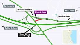 Service road shut at Umm Birka Interchange for two months