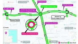 Temporary partial closure at Al Gharrafa Roundabout