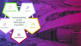 Qatar, FIFA present joint World Cup 2022 Sustainability Strategy