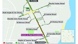 Closure of one lane on Al Wakrah Main Road