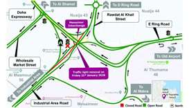 Traffic diversion on Mesaimeer Interchange