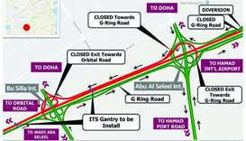 Closure on G Ring Road