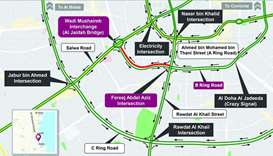 Partial closure on B Ring Road