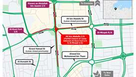 Partial traffic closure of Ali Bin Abdulla Intersection