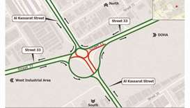 New layout for the roundabout linking Street 33 and Al Kassarat Street in the Industrial Area