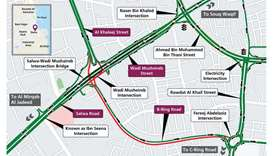 Closure at Wadi Musheireb Intersection