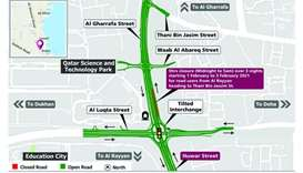 Closure for traffic from Al Rayyan towards Thani Bin Jassim Street