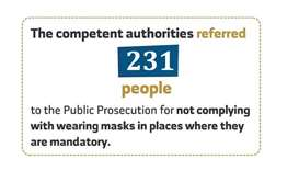 231 face prosecution for not wearing masks