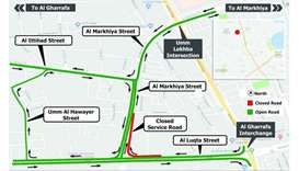 service road leading from Al Luqta Street to Al Markhiya Street