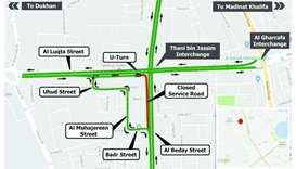 Closure of service road leading from Al Luqta Street to Beday Street