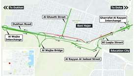 Westbound diversion on Al Luqta Street to be shifted to main carriageway