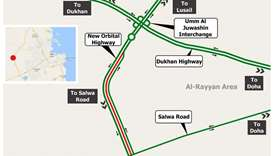Ashghal implements traffic diversion on Orbital Road